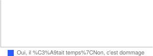 Séparation de Ruquier avec Zemmour et Naulleau, un bon choix ?